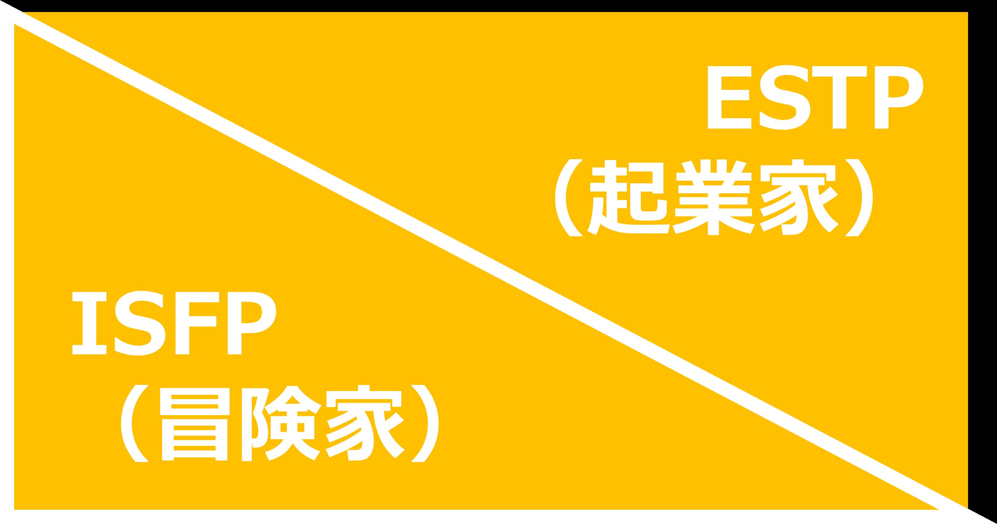 ISFP-ESTP