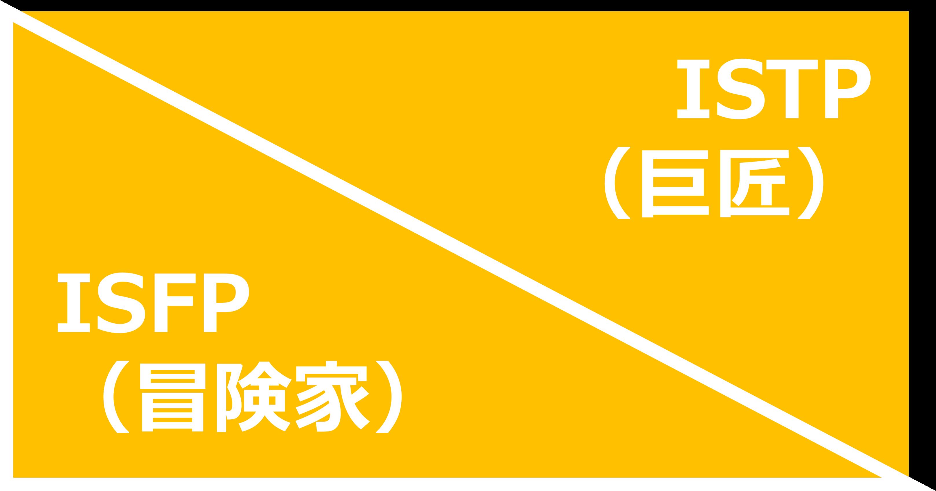 ISFP-ISTP