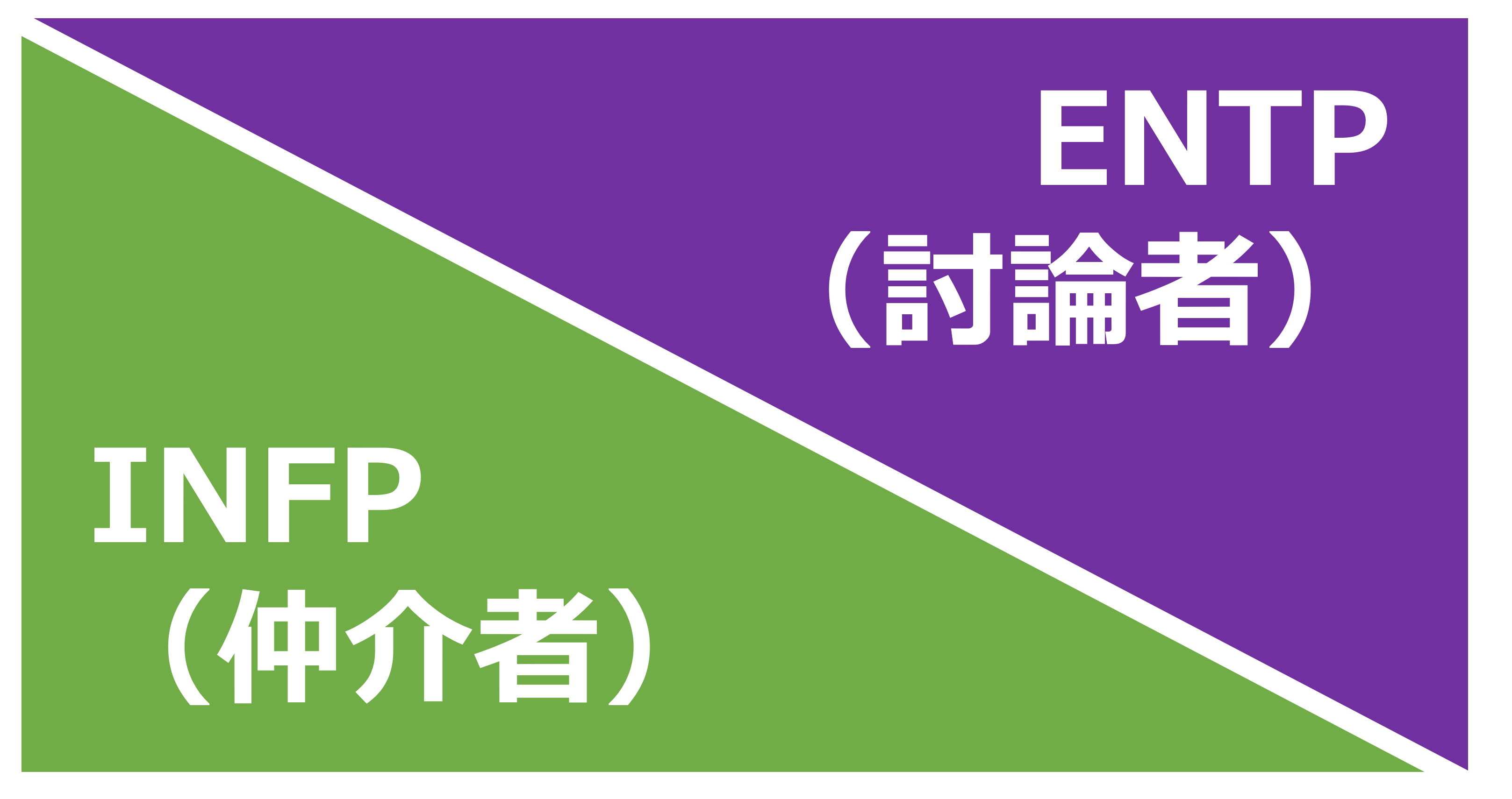 INFP-ENTP
